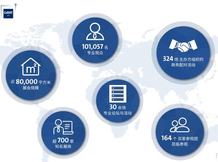 2021上海物流展2.jpg